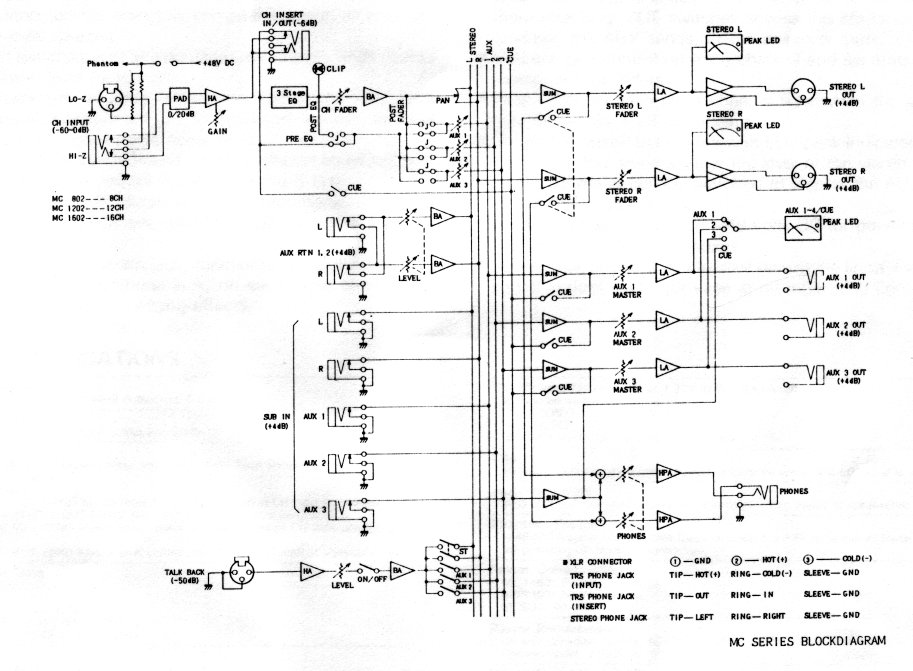 yamaha mc802 audio mixer block diagram yamaha audio mixer schematic diagram on board effects on a yamaha schematic diagram at n-0.co