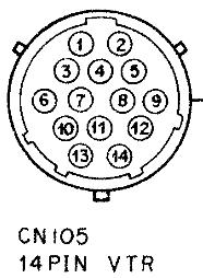 camera connectors