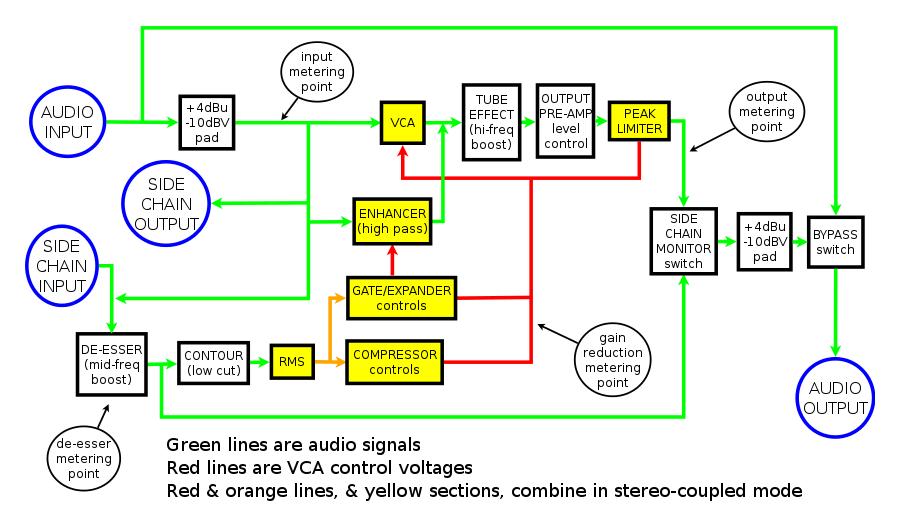 compressor slide valve wiring diagram compressor relay wiring generator control wiring diagram review of behringer mdx2600 audio compressor embraco compressor wiring diagram block diagram of the mdx2600 compressor